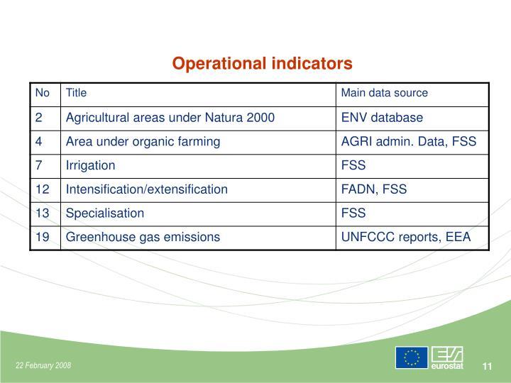 Operational indicators