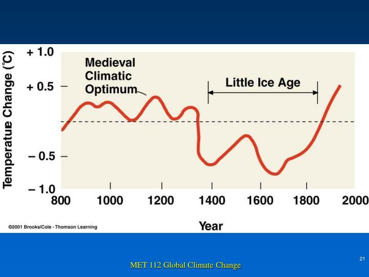 MET 112 Global Climate Change