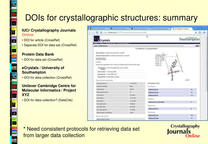 DOIs for crystallographic structures: summary