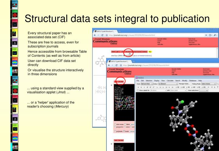 Structural data sets integral to publication
