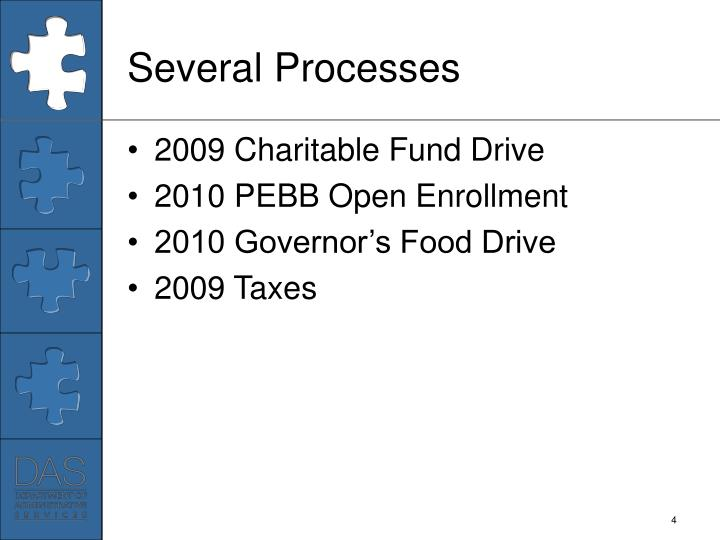 Several Processes