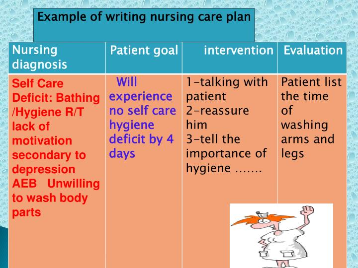 Example of writing nursing care plan