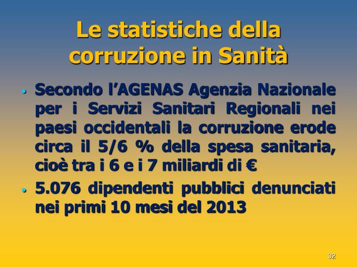 Le statistiche della corruzione in Sanità