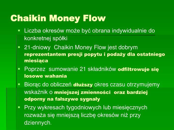 Chaikin Money Flow