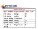defect data1