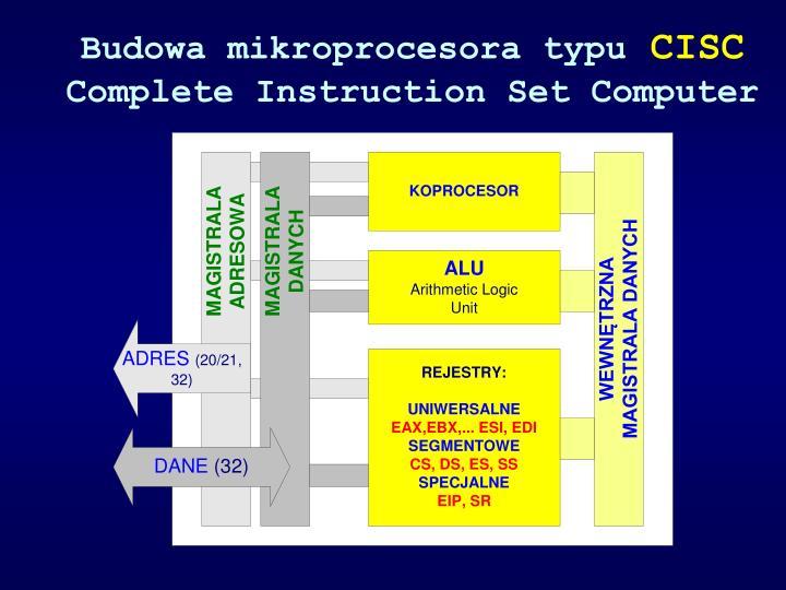 Budowa mikroprocesora typu