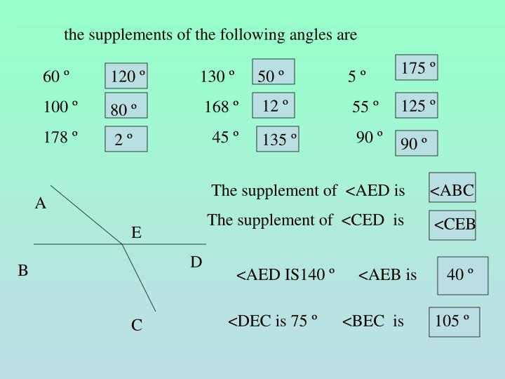 the supplements of the following angles are