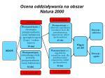 ocena oddzia ywania na obszar natura 2000