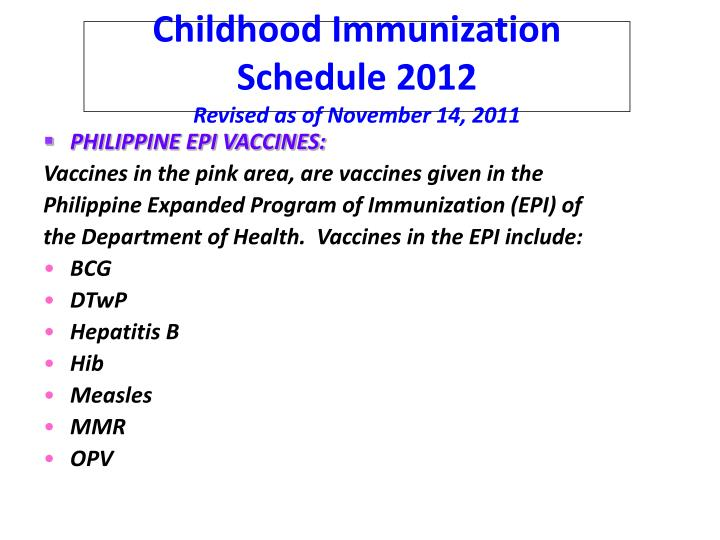 Childhood Immunization Schedule 2012