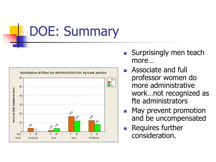 DOE: Summary