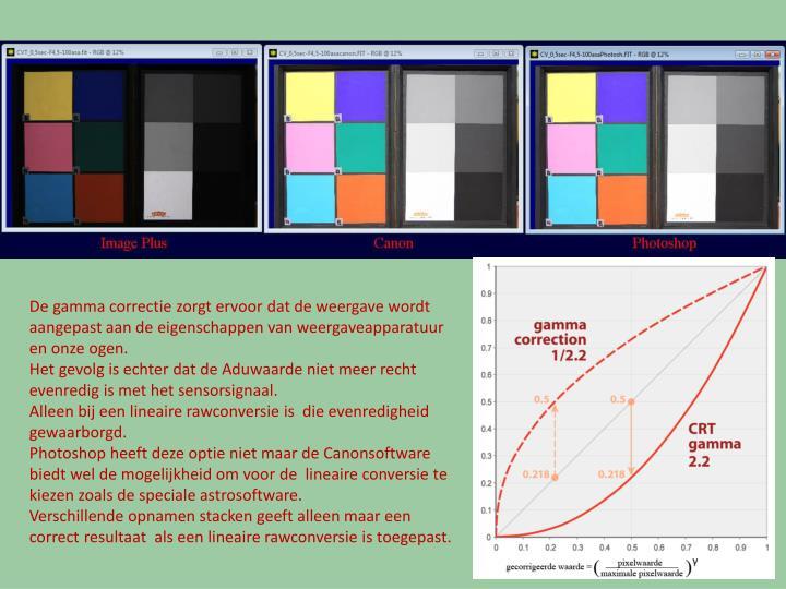 De gamma correctie zorgt ervoor dat de weergave wordt aangepast aan de eigenschappen van weergaveapparatuur en onze ogen.