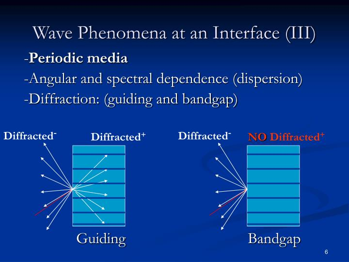Wave Phenomena at an Interface (III)