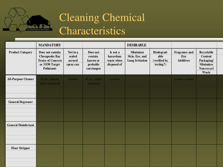 Cleaning Chemical Characteristics