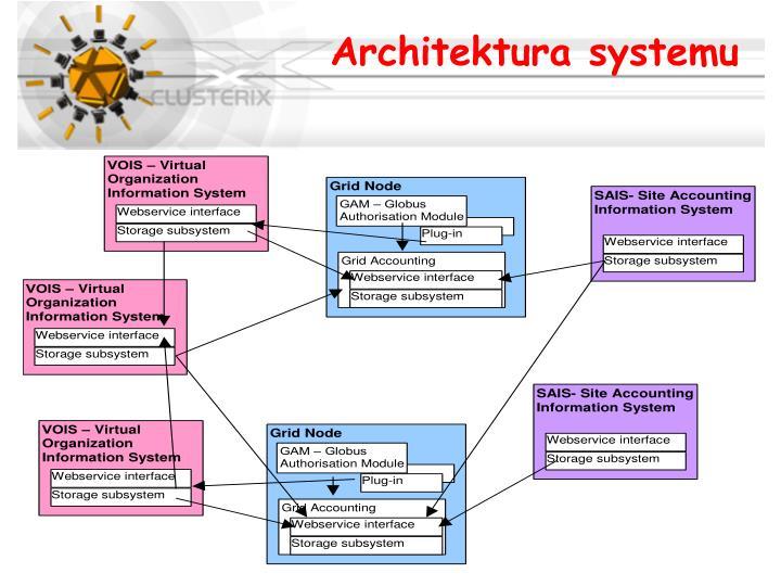 Archite