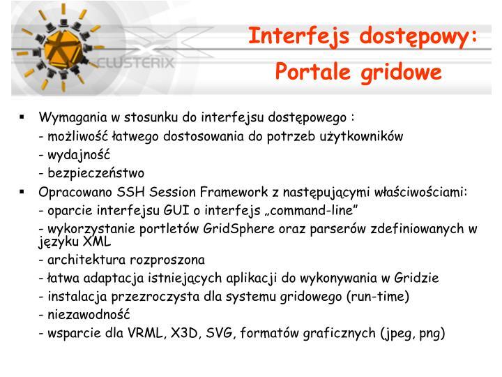 Interfejs dostępowy: