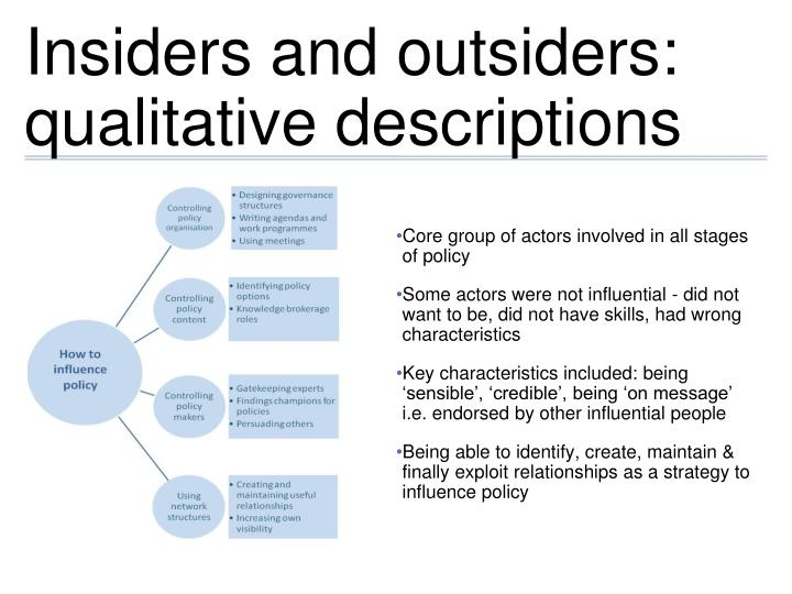 Insiders and outsiders: qualitative descriptions