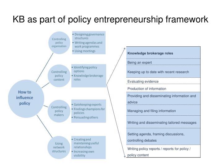 KB as part of policy entrepreneurship framework