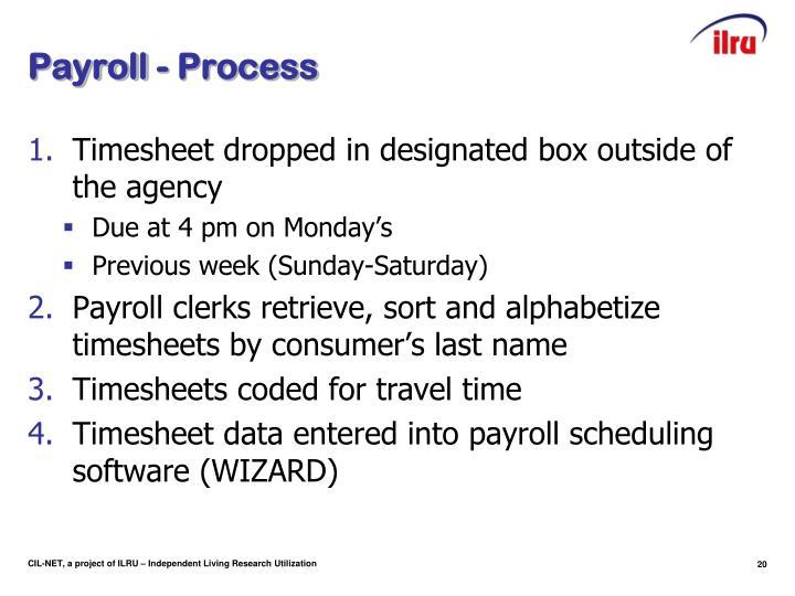 Payroll - Process