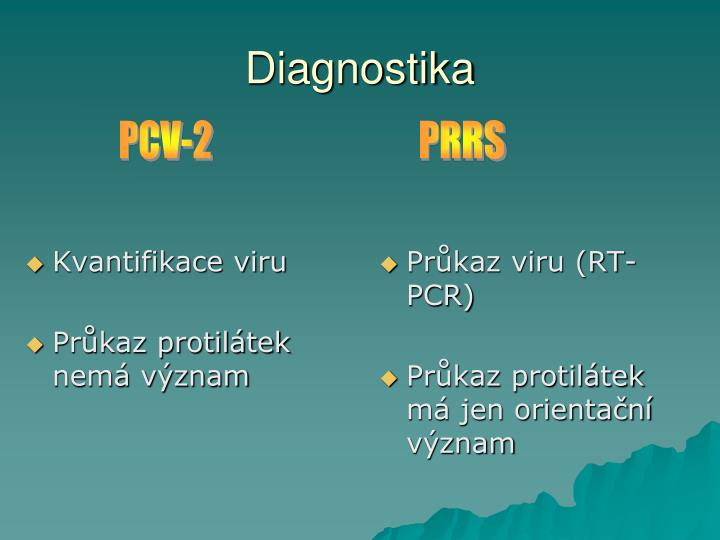 Kvantifikace viru