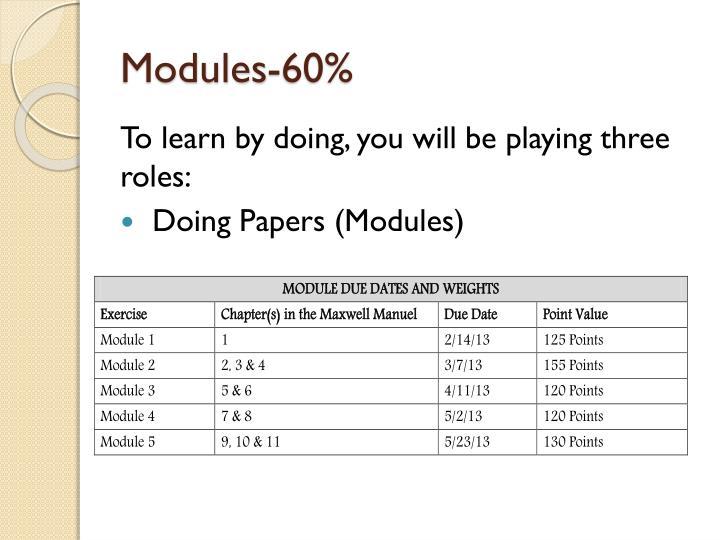 Modules-60%