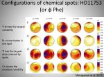configurations of chemical spots hd11753 or phe