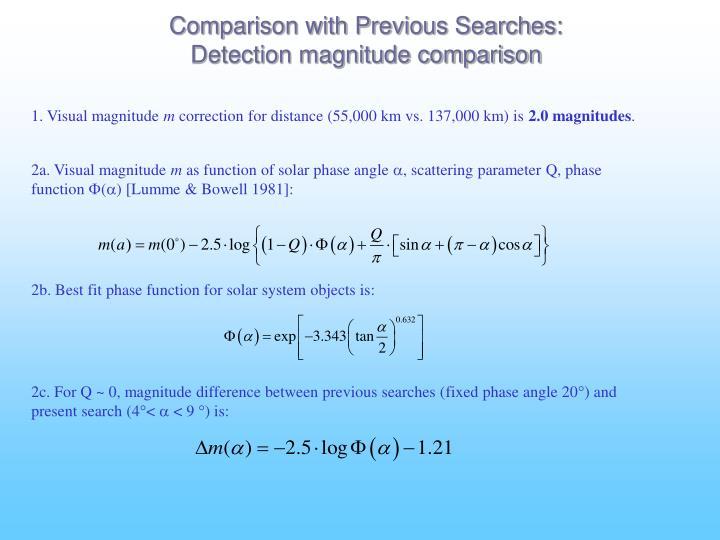 Comparison with Previous Searches: