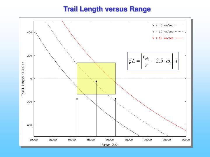 Trail Length versus Range