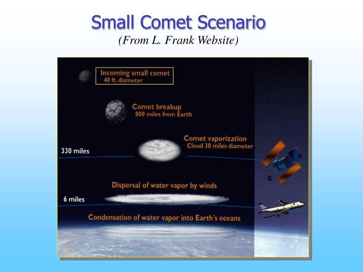 Small comet scenario from l frank website