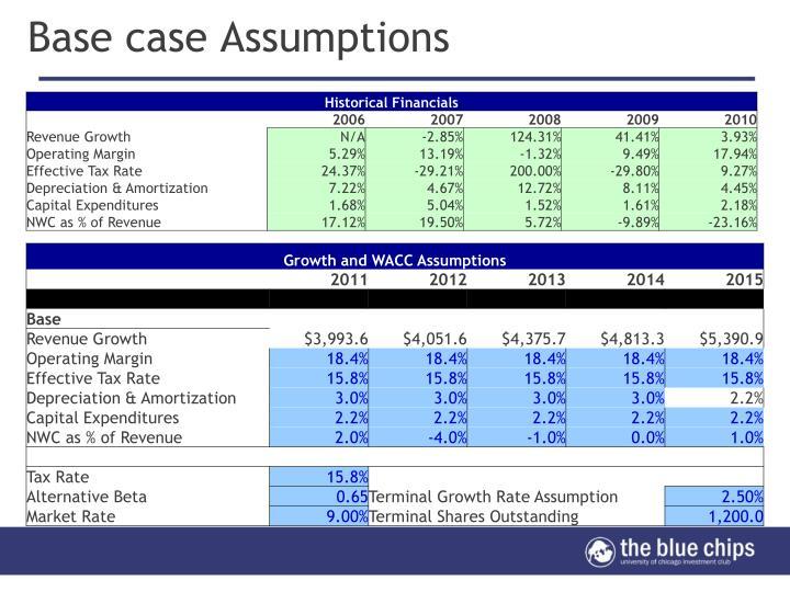 Base case Assumptions
