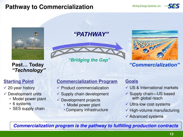 Pathway to Commercialization