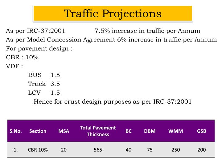 Traffic Projections