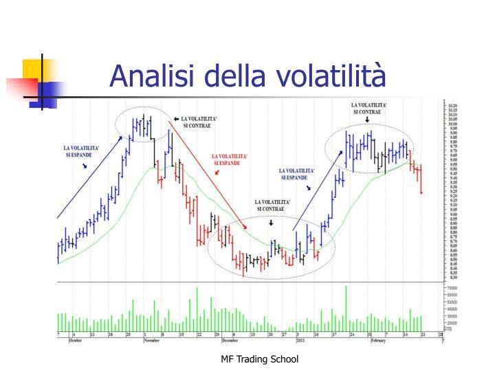 Analisi della volatilità