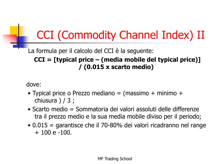 CCI (Commodity Channel Index) II