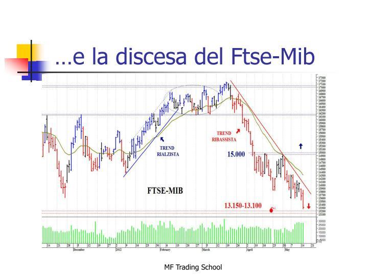 …e la discesa del Ftse-Mib