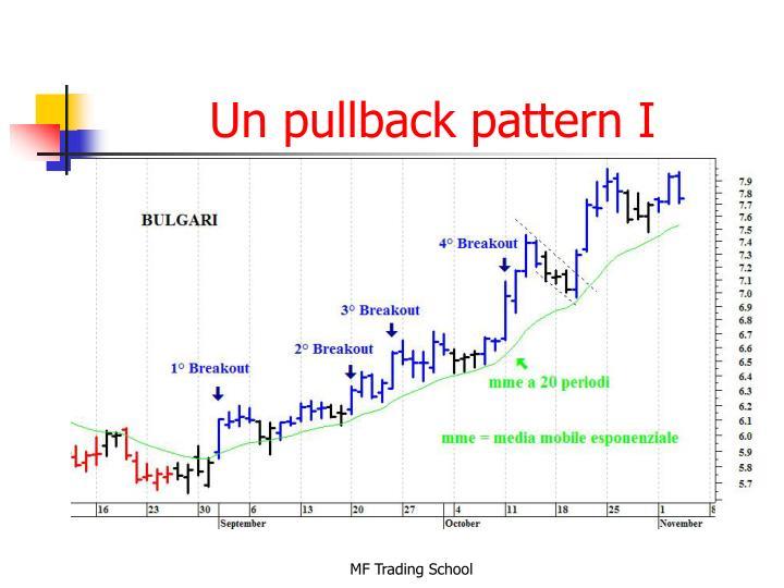 Un pullback pattern I