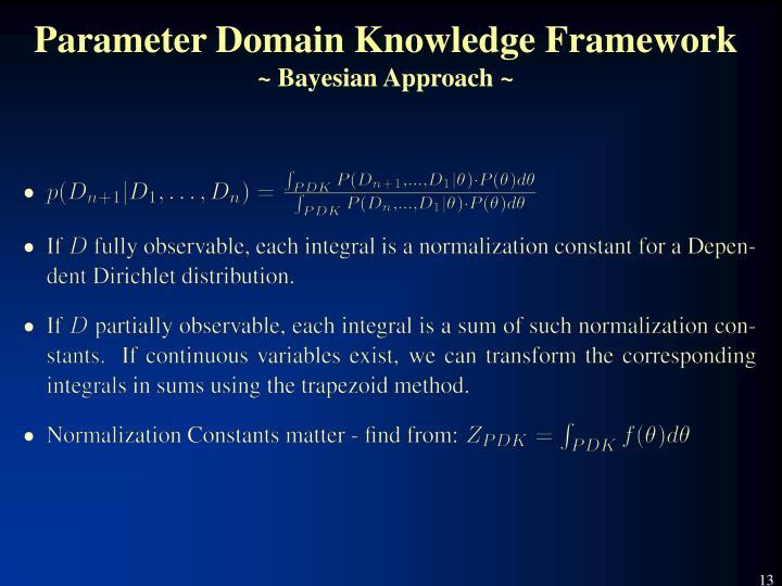 Parameter Domain Knowledge Framework