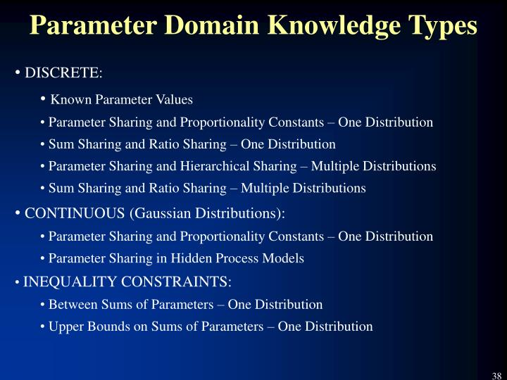 Parameter Domain Knowledge Types