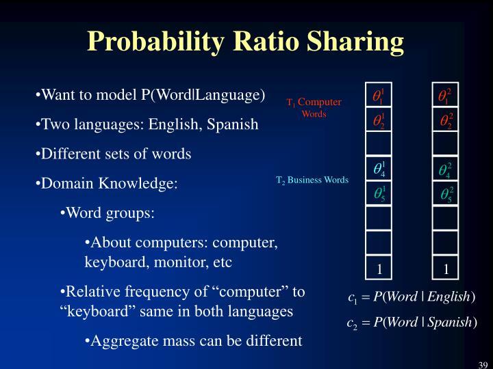 Probability Ratio Sharing