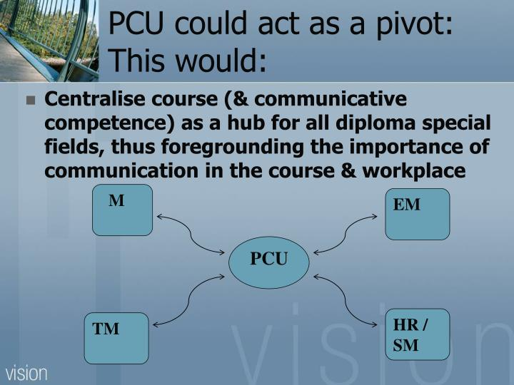 PCU could act as a pivot: This would: