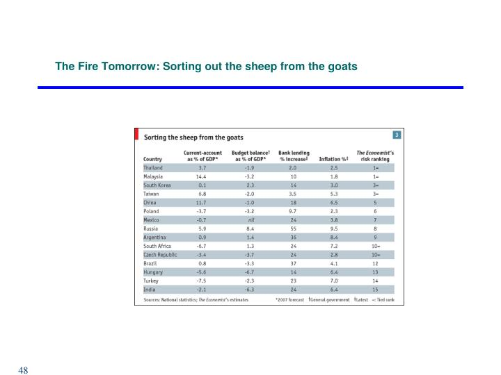 The Fire Tomorrow: Sorting out the sheep from the goats