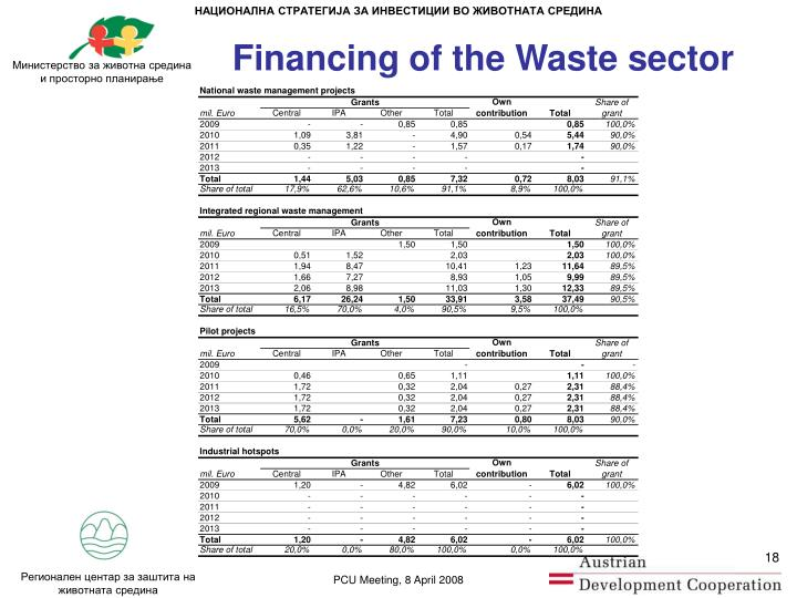 Financing of the Waste sector