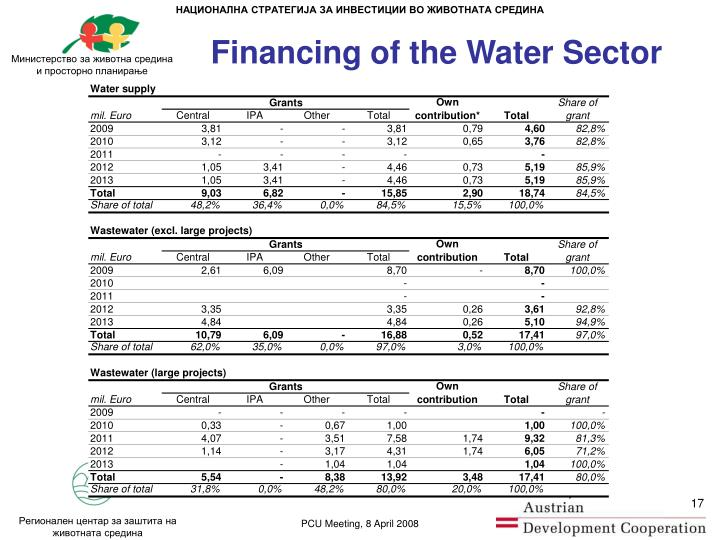 Financing of the Water Sector
