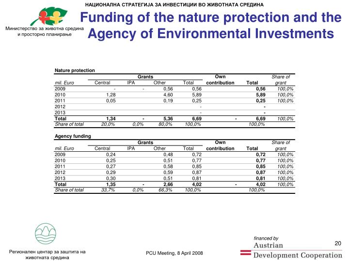 Funding of the nature protection and the Agency of Environmental Investments