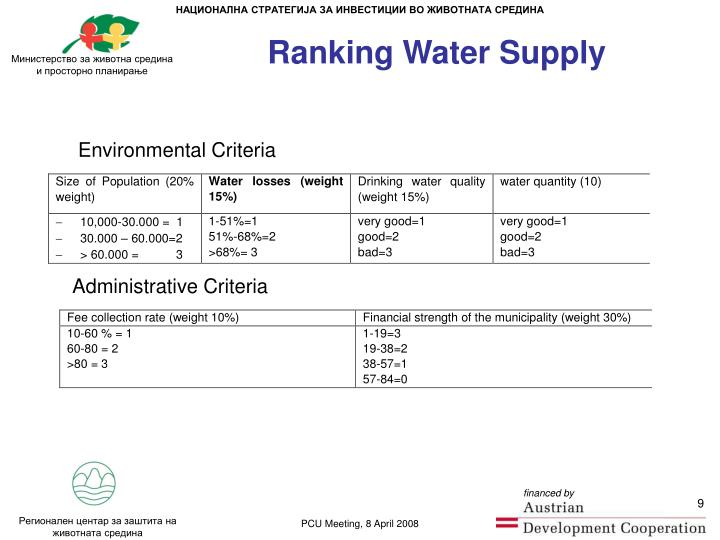 Ranking Water Supply