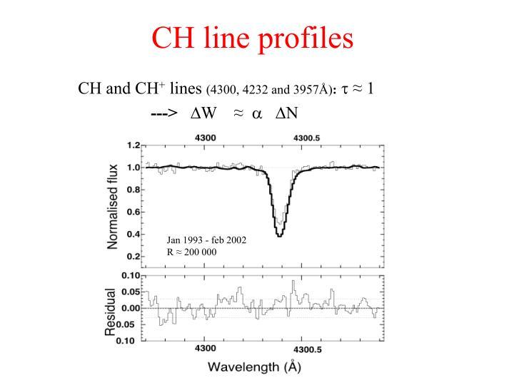 CH line profiles