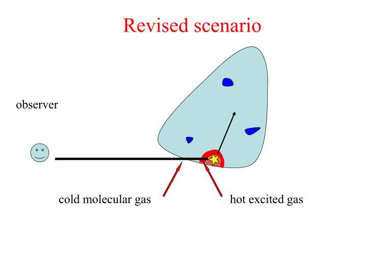 Revised scenario