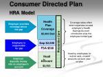 consumer directed plan hra model