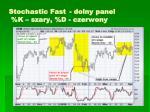 stochastic fast dolny panel k szary d czerwony