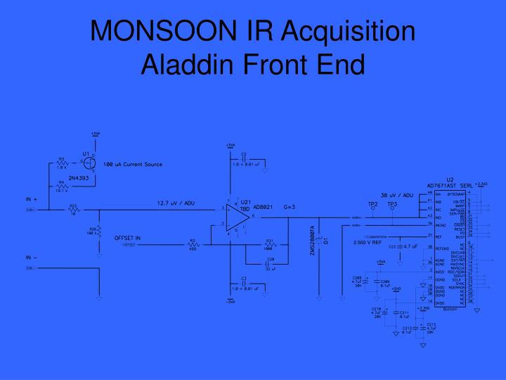 Monsoon ir acquisition aladdin front end