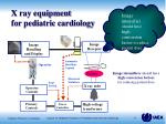 x ray equipment for pediatric cardiology3